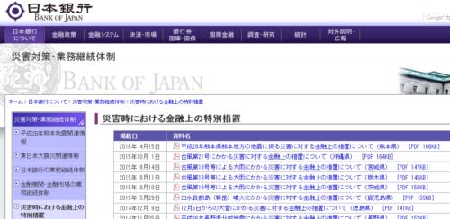 日本銀行の災害時における金融上の特別措置